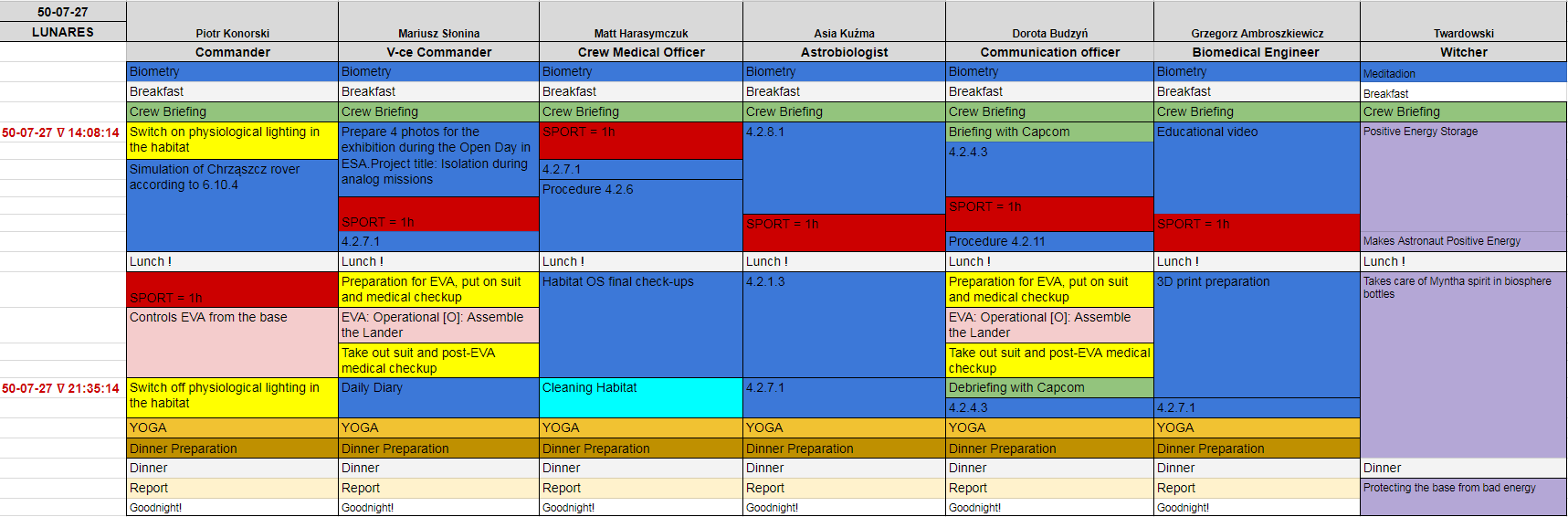 ../_images/planning-schedule-1.png